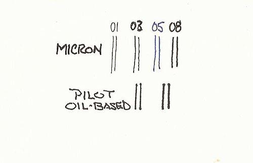 PilotOil-BasedPens
